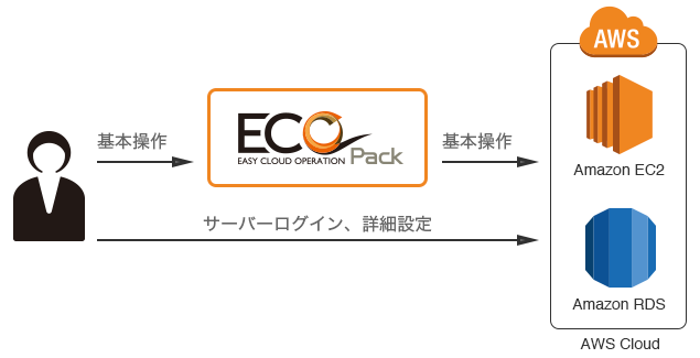 eco_pack