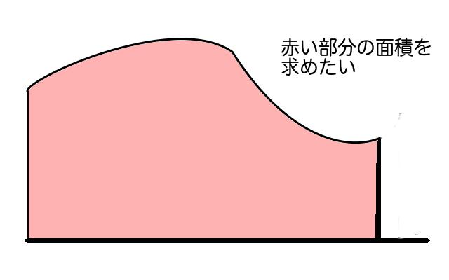 integral2.5