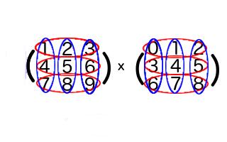 matrix2_1