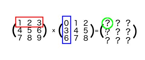 matrix2_11