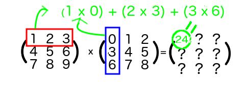matrix2_12