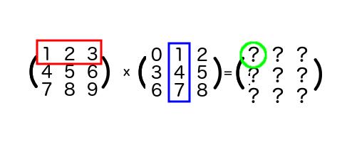 matrix2_15.5