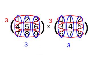 matrix2_2
