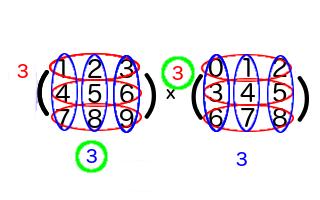 matrix2_3
