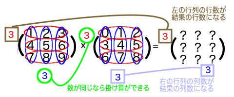 matrix2_4