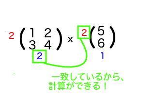 matrix2_6