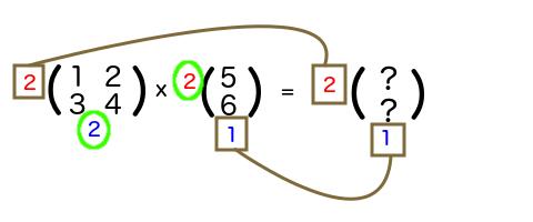 matrix2_7