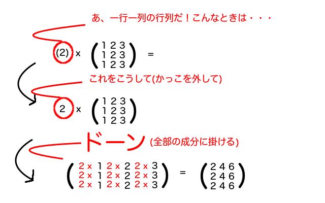 matrix2_9.5