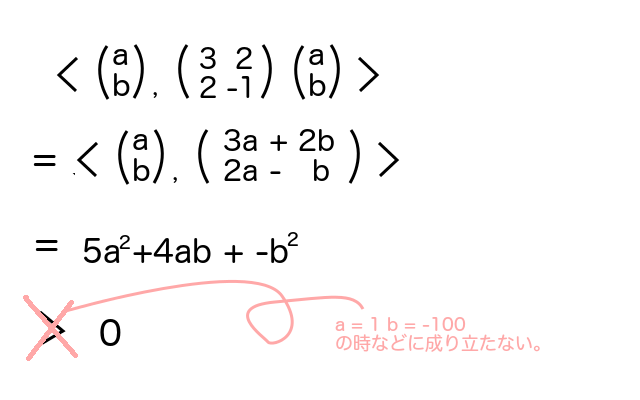 matrix3_12