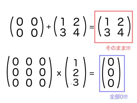 matrix3_3