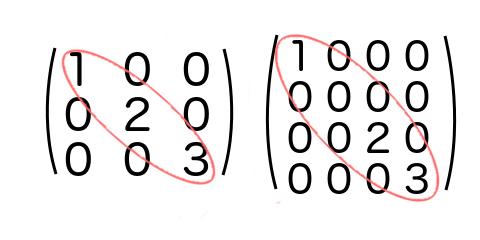 matrix3_4