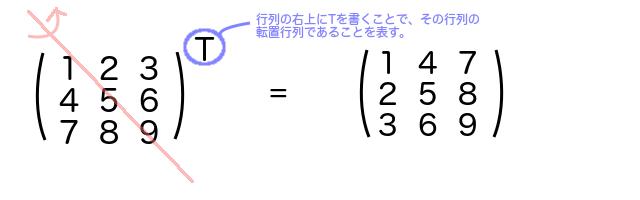 matrix3_6.1