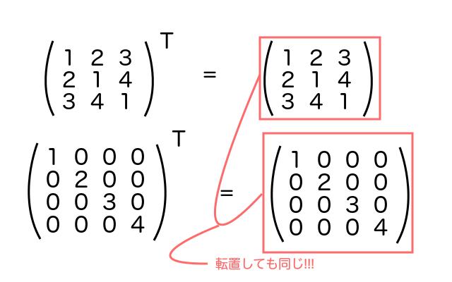 matrix3_6.2