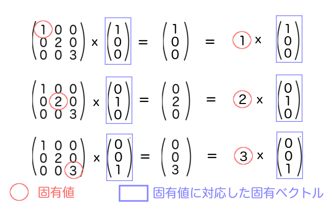 matrix3_8