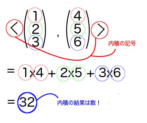 matrix3_9